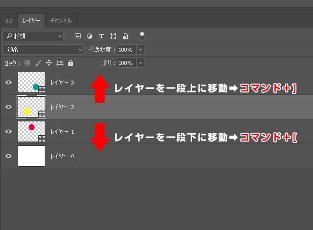レイヤーの上下の並び順を入れ替える際に使うショートカットキー